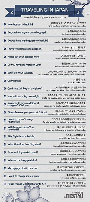 Infographic: essential Japanese phrases for traveling part 2 | 英単語, 雑学